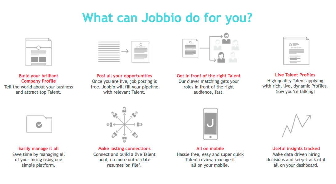 WHAT CAN JOBBIO DO FOR YOU?